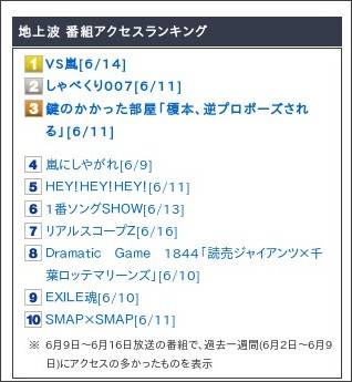 http://www.television.co.jp/programlist/detail.php?id=2000521309-139-1600-1339668000-1339671420