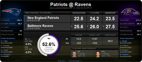 Video Accuscore Report For Pats Ravens New England Patriots Blog Espn