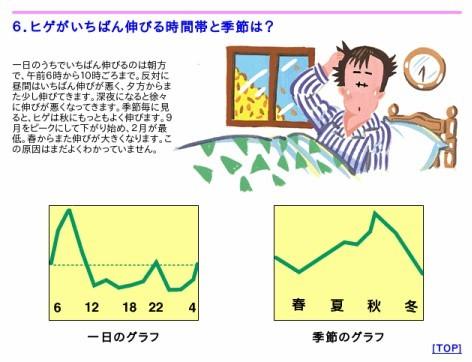 http://www.feather.co.jp/jTipsFAQ.htm