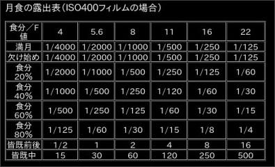 http://www.astroarts.co.jp/special/0716mecl/ecl04-j.html