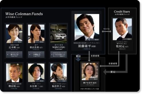 http://gyao.yahoo.co.jp/special/samuraix/drama.html