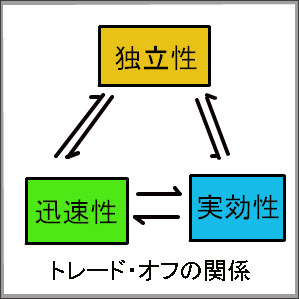 http://yamaguchi-law-office.way-nifty.com/weblog/