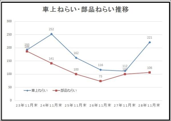 http://www.city.osaka.lg.jp/higashiyodogawa/page/0000384915.html