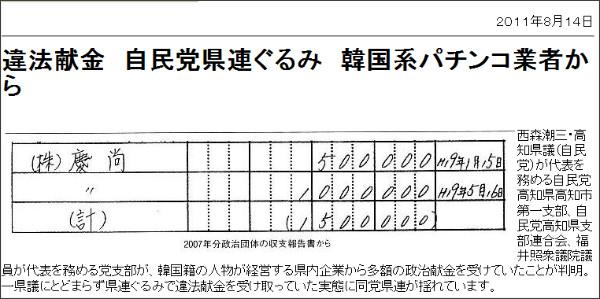 http://www11.ocn.ne.jp/~jcpkochi/minpo/topic/2011/110814nishimorikenkin.html
