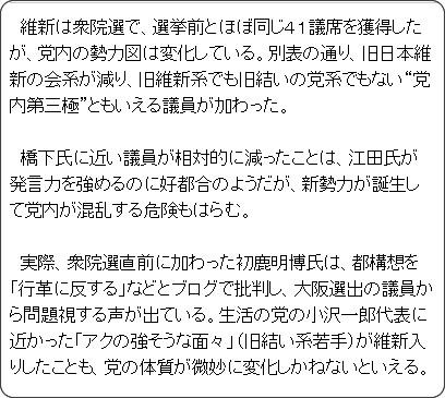 http://www.zakzak.co.jp/society/politics/news/20141224/plt1412241527004-n2.htm