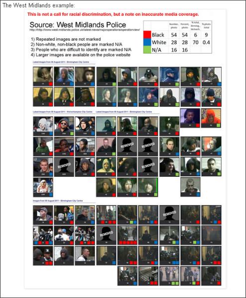 http://humstats.blogspot.com/2011/08/uk-riots-ethnicity-statistics.html