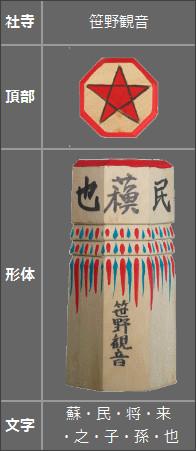http://www.ne.jp/asahi/maroudo/somin/contentssomindenshou/shape.html