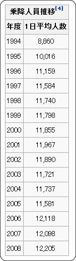http://ja.wikipedia.org/wiki/%E5%8D%9A%E5%A4%9A%E5%8D%97%E9%A7%85