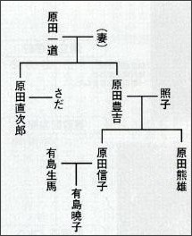 http://www.kandagakkai.org/archives/article.php?id=001066&word=%BF%B9%B2%AA%B3%B0