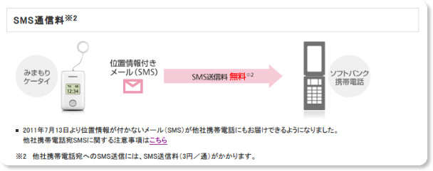 http://www.softbank.jp/mobile/price_plan/mimamorimobile/mk_plan/
