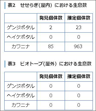 http://www.city.itabashi.tokyo.jp/c_oshirase/059/059497.html