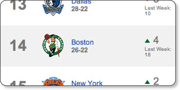 http://espn.go.com/nba/powerrankings/_/year/2012/week/13
