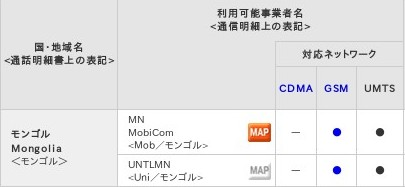 http://www.au.kddi.com/service/kokusai/global_passport/area_ryokin/asia/index.html?anchor=h2_title&country=as23#h2_title