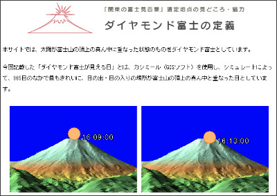 http://www.ktr.mlit.go.jp/honkyoku/kikaku/fuji100/highlight/diamond_dtl.htm