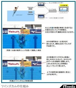 http://www.itmedia.co.jp/news/articles/1207/06/news075.html