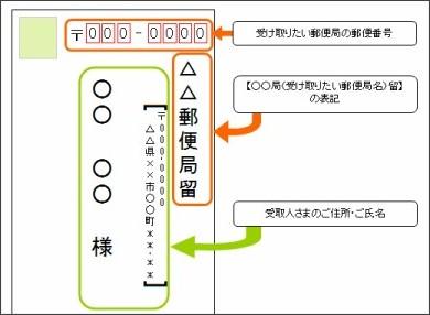 http://www.post.japanpost.jp/service/sisho/