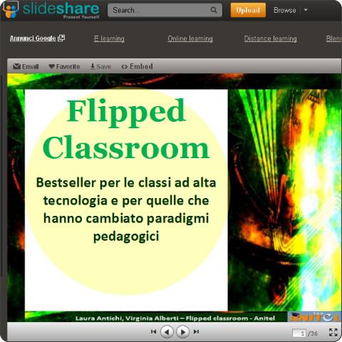 http://www.slideshare.net/lantichi/flipped-classroom-16441932