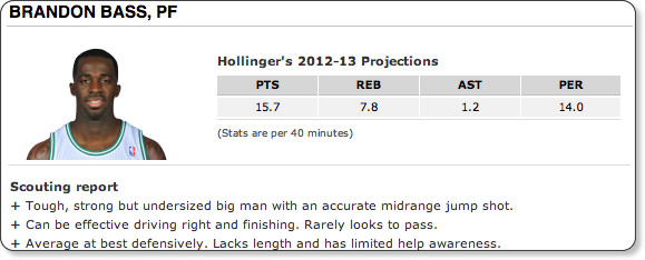 http://insider.espn.com/nba/story/_/page/2012-13-bos-preview/boston-cetlics-player-profiles