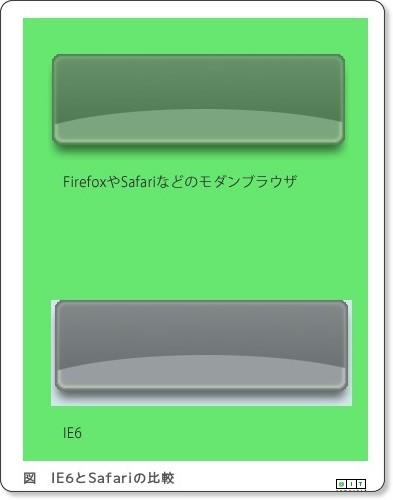 http://www.atmarkit.co.jp/fwcr/design/benkyo/htmltuning04/01.html