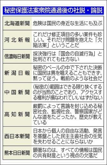 http://www.47news.jp/47topics/e/248060.php