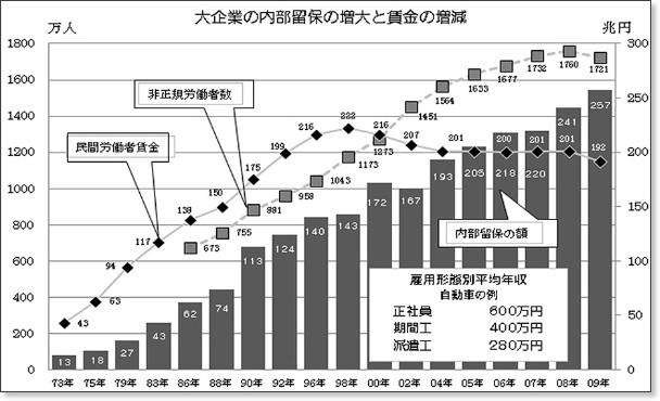 http://airoren.jp/wp/wp-content/uploads/2012/06/46taikaizu02.jpg
