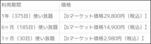 http://www.bmobile.ne.jp/sim/detail.html