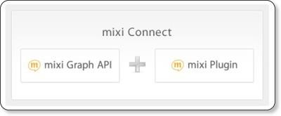 http://developer.mixi.co.jp/connect