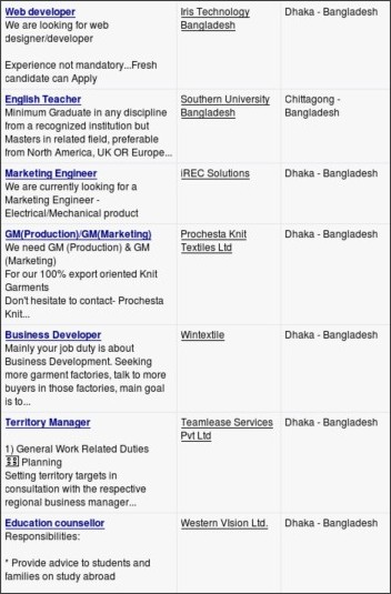 http://www.learn4good.com/jobs/language/english/list/country/bangladesh/