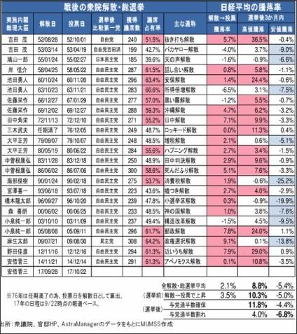 http://www.sc.mufg.jp/report/fj_report/pdf/fj20170925.pdf