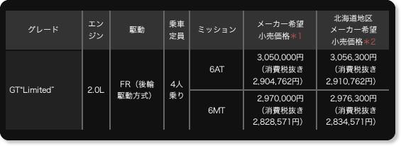 http://toyota.jp/86/001_p_001/grade/grade1/index.html