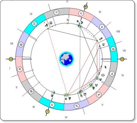 http://astrology.org.ua/aweb.htm?r301219840910004825n13507e192edgsss0211_=-c=_ruKhabarovsk#ex2