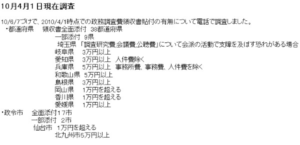 http://www.ombudsman.jp/seimu.html