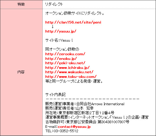 http://spam-db.jp/cache/acc_det/540000/cpdet_538248.html