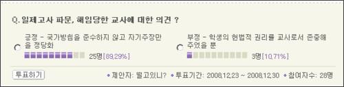 http://nuri.donga.com/poll/view.php?no=2636