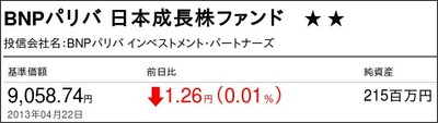 http://www.morningstar.co.jp/FundData/Return.do?fnc=2004041202