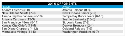 http://www.panthers.com/news/article-2/2016-Opponents-Determined/1a5e488a-273b-4de4-8d19-9b398f1def83