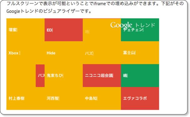 http://www.danshihack.com/2013/05/24/junp/macapp_websaver.html