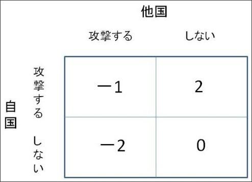 http://www.newsweekjapan.jp/column/ikeda/2014/05/post-837.php