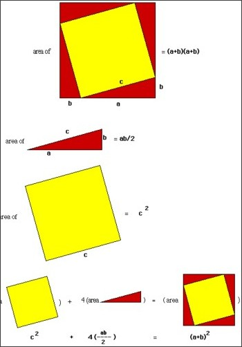 maths pythagoras theorem proof