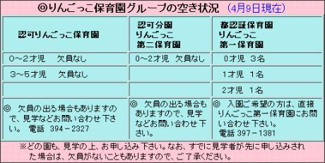 http://megalodon.jp/2010-0409-1519-29/www.ringokko-hoikuen.com/index.html