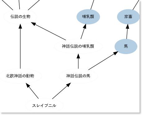http://rnavi.ndl.go.jp/ln-search/#%E3%82%B9%E3%83%AC%E3%82%A4%E3%83%97%E3%83%8B%E3%83%AB