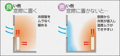 http://www.delonghi.co.jp/heater/#how_usage_five