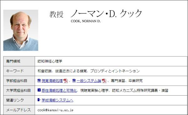 http://www.kansai-u.ac.jp/Fc_inf/fm/staff/cook.html