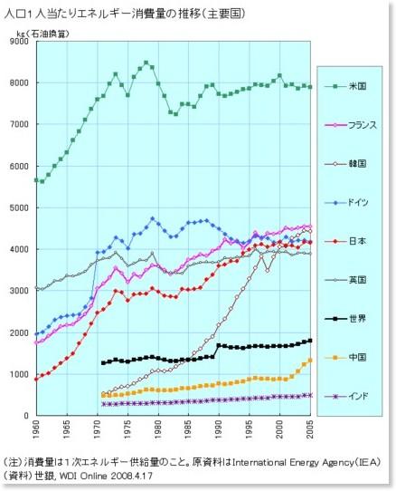 http://www2.ttcn.ne.jp/honkawa/4020.html