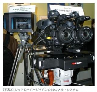 http://www.kumikomi.net/archives/2008/12/58_3d.php