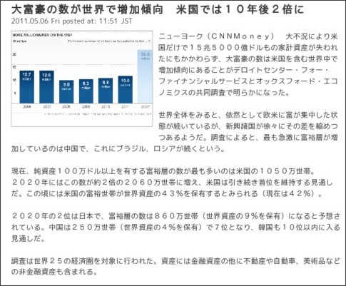 http://www.cnn.co.jp/business/30002660.html?ref=ng
