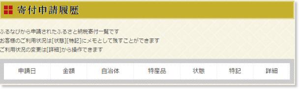 https://furunavi.jp/mypage.aspx