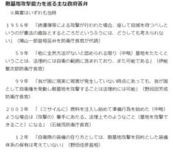 https://mainichi.jp/articles/20170830/dde/012/010/011000c