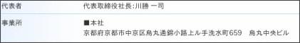 http://job.rikunabi.com/2013/company/top/r964130038