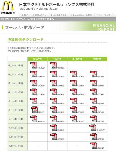 http://www.mcd-holdings.co.jp/financial/download/